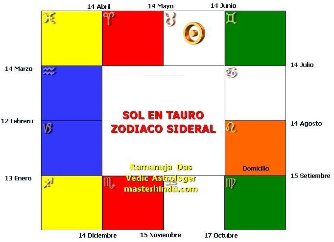 SOL EN TAURO